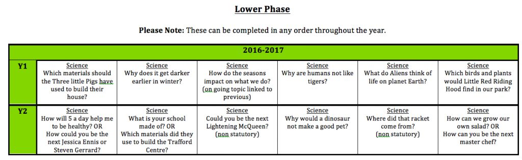 science-lower-phase-plan