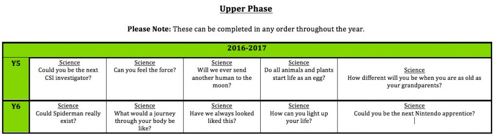 science-upper-phase-plan